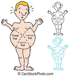 Fat Types Man - An image of a man showing the different...
