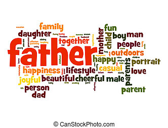 Father word cloud