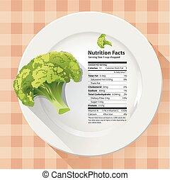 fatos, brócolos, nutrição