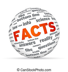 fatos, esfera