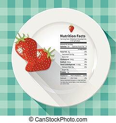 fatos, morangos, nutrição