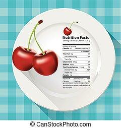 fatos, nutrição, cerejas