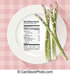 fatos, nutrição, espargos