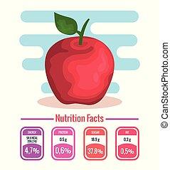 fatos, nutrição, fruta, maçã, fresco