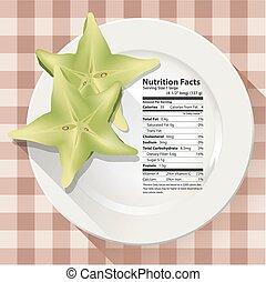 fatos, nutrição, starfruit