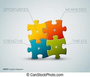 fatto, puzzle, illustrazione, pezzi, vettore, swot