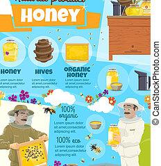 fazenda, mel, apicultor, roupa protetora
