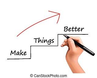 fazer, coisas, melhor, escrito, por, 3d, mão