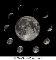 fazy, księżyc