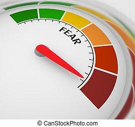 Fear level meter