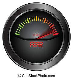 Fear meter indicate