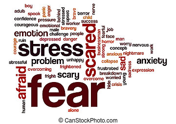 Fear word cloud concept with scared afraid related tags