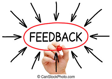 feedback, frecce, concetto