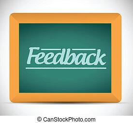 feedback message written