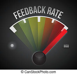 feedback rate level measure meter from low to high, concept...