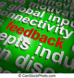Feedback Word Cloud Shows Opinion Evaluation And Surveys