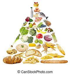 feeding - scale pyramid healthy eating and balanced