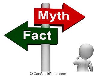 feit, mythe, wegwijzer, optredens, feiten, of, mythologie