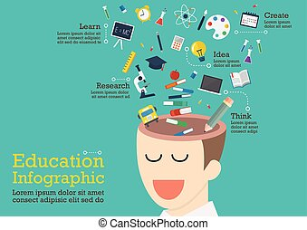 fej, emberi, ikonok, infographic, oktatás