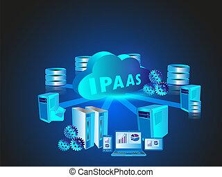 felhő, kiszámít, hálózat, technológia