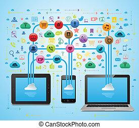 felhő, társadalmi, média, app, sync
