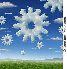 felhő, technológia