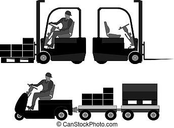 felszerelés, alapismeretek, munkaszervezési