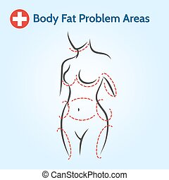Female body fat problem areas in line style. Vector...