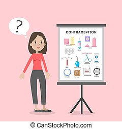 Female contraception illustration. Confused woman standing...