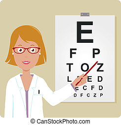 Female ophthalmologist - Ophthalmologist examining a patient...