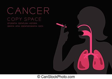 Female Organs X-ray set; Lung Cancer concept idea illustration isolated glow in the dark background; with Cancer text and copy space