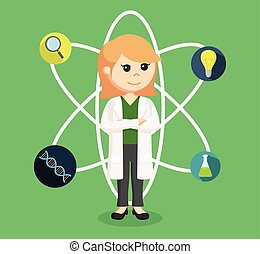 female scientist with icons