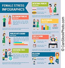 Female stress and depression infographic report