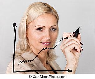 femme affaires, croissance, dessin, diagramme
