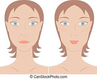 femme, après, figure, peau, avant, soin