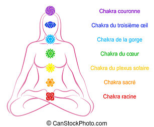 femme, chakras, description, francais