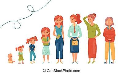 femme, développement, caractères, femmes, enfant, age., isolé, elderly., plat, vieillissement, collection, vecteur, illustration, blanc, arrière-plan., style., process.