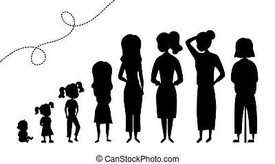 femme, développement, plat, vecteur, blanc, elderly., noir, age., illustration, collection, caractères, silhouettes, arrière-plan., femmes, isolé, style., enfant