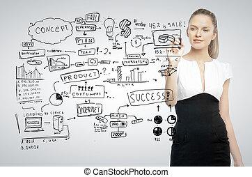 femme, dessin, concept affaires