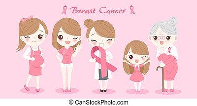femme, empêchement cancer
