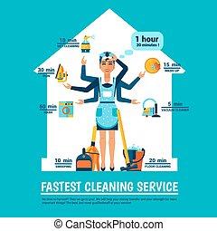 femme, nettoyage, illustration, vecteur