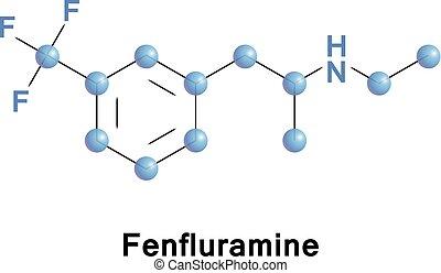 Fenfluramine or trifluoromethylethylamphetamine