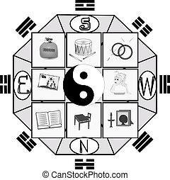 feng, armonía, shui