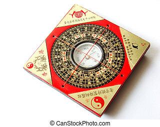 Feng shui compass (Luopan).
