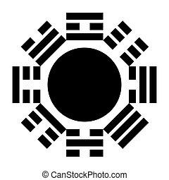 Feng shui compass sign - Chinese Bagua symbol on red. Vector...