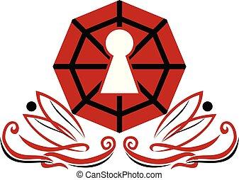 Feng shui Success