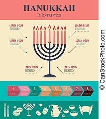feriado, símbolos, hanukkah, hebreo, judío, infographics, ...