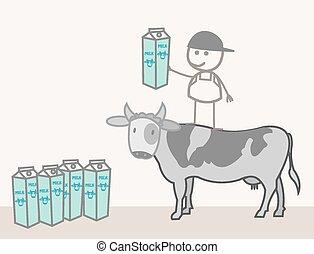 ferme, lait