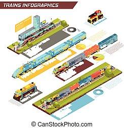 ferrovia, movimento, tráfego, infographics