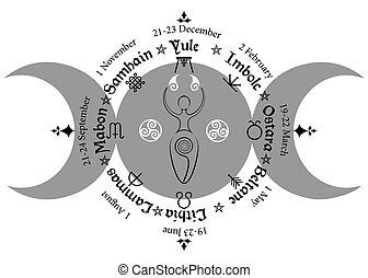 festivals., noms, solstices, année, roue, païen, compas, annuel, déesse, holidays., lune, wicca, fertilité, wiccan, triple, déesse, calendrier, spirale, celtique, saisonnier, cycle
